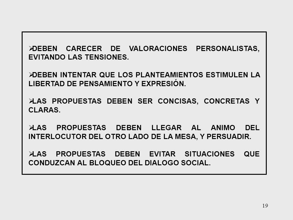 19 DEBEN CARECER DE VALORACIONES PERSONALISTAS, EVITANDO LAS TENSIONES. DEBEN INTENTAR QUE LOS PLANTEAMIENTOS ESTIMULEN LA LIBERTAD DE PENSAMIENTO Y E