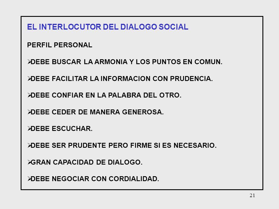 21 EL INTERLOCUTOR DEL DIALOGO SOCIAL PERFIL PERSONAL DEBE BUSCAR LA ARMONIA Y LOS PUNTOS EN COMUN. DEBE FACILITAR LA INFORMACION CON PRUDENCIA. DEBE