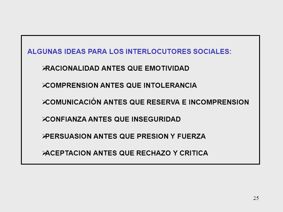 25 ALGUNAS IDEAS PARA LOS INTERLOCUTORES SOCIALES: RACIONALIDAD ANTES QUE EMOTIVIDAD COMPRENSION ANTES QUE INTOLERANCIA COMUNICACIÓN ANTES QUE RESERVA