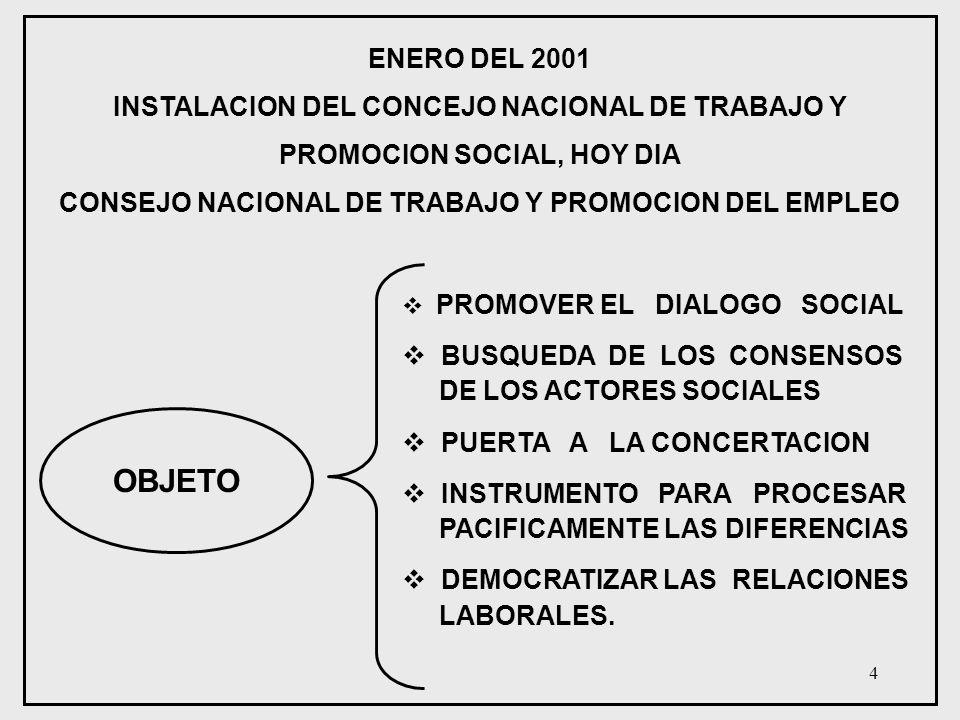 4 ENERO DEL 2001 INSTALACION DEL CONCEJO NACIONAL DE TRABAJO Y PROMOCION SOCIAL, HOY DIA CONSEJO NACIONAL DE TRABAJO Y PROMOCION DEL EMPLEO OBJETO PRO