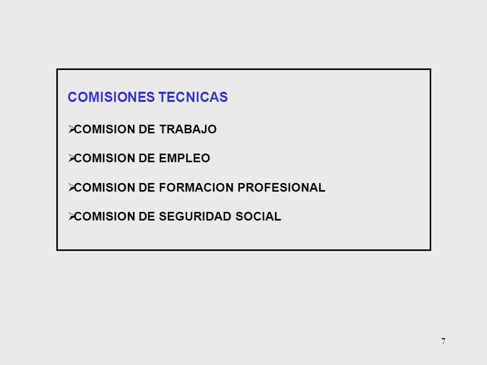 7 COMISIONES TECNICAS COMISION DE TRABAJO COMISION DE EMPLEO COMISION DE FORMACION PROFESIONAL COMISION DE SEGURIDAD SOCIAL