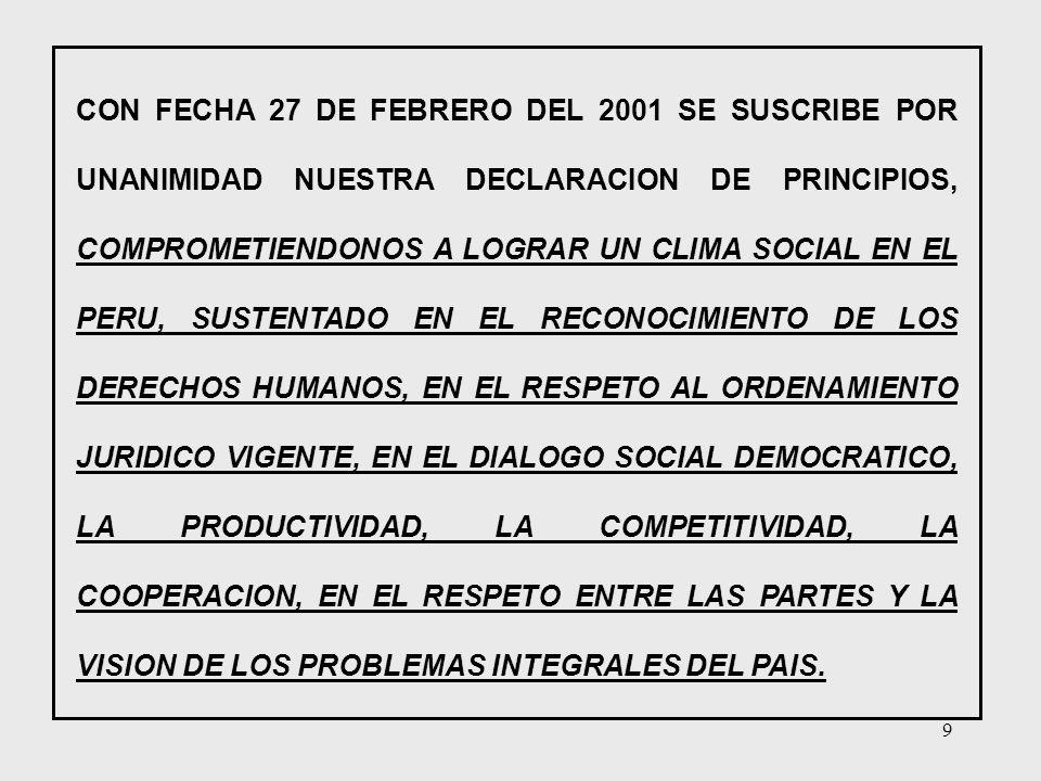 9 CON FECHA 27 DE FEBRERO DEL 2001 SE SUSCRIBE POR UNANIMIDAD NUESTRA DECLARACION DE PRINCIPIOS, COMPROMETIENDONOS A LOGRAR UN CLIMA SOCIAL EN EL PERU