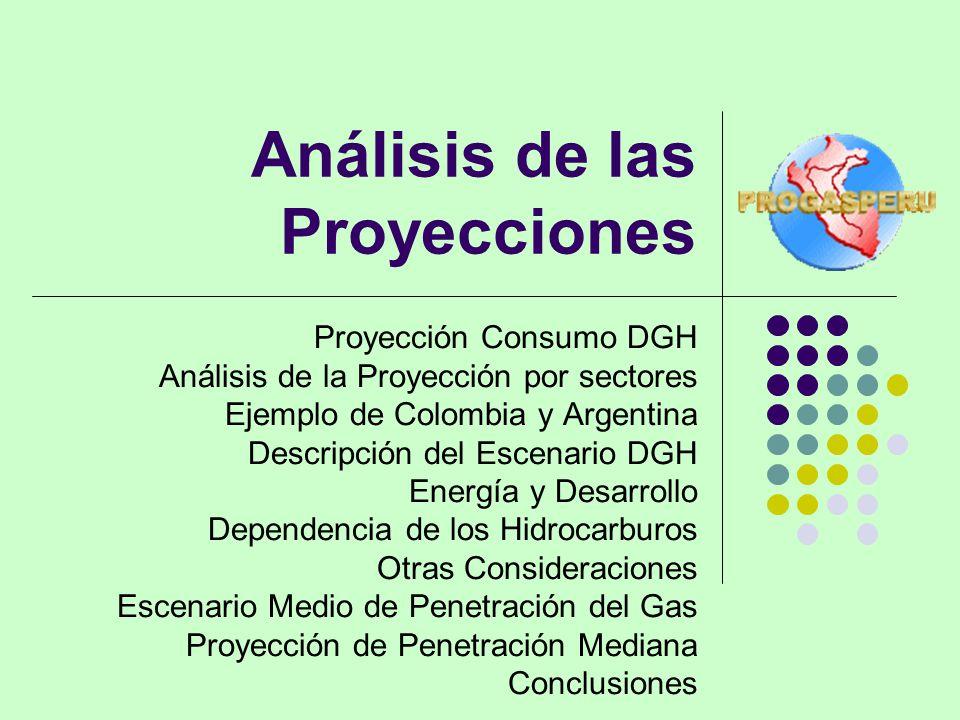 Análisis de las Proyecciones Proyección Consumo DGH Análisis de la Proyección por sectores Ejemplo de Colombia y Argentina Descripción del Escenario DGH Energía y Desarrollo Dependencia de los Hidrocarburos Otras Consideraciones Escenario Medio de Penetración del Gas Proyección de Penetración Mediana Conclusiones