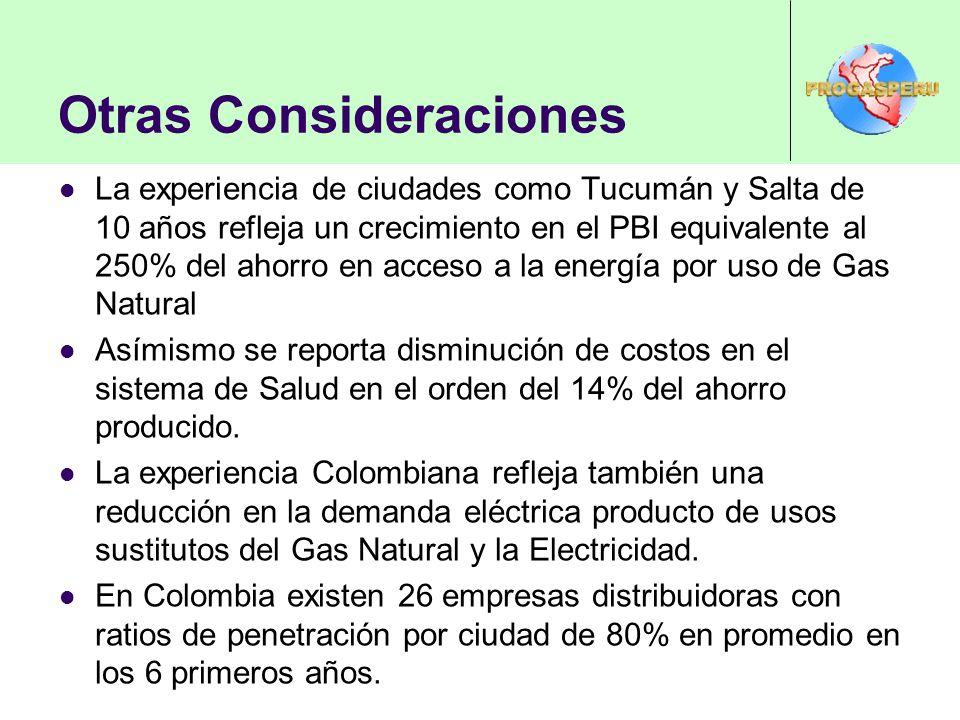 Otras Consideraciones La experiencia de ciudades como Tucumán y Salta de 10 años refleja un crecimiento en el PBI equivalente al 250% del ahorro en acceso a la energía por uso de Gas Natural Asímismo se reporta disminución de costos en el sistema de Salud en el orden del 14% del ahorro producido.