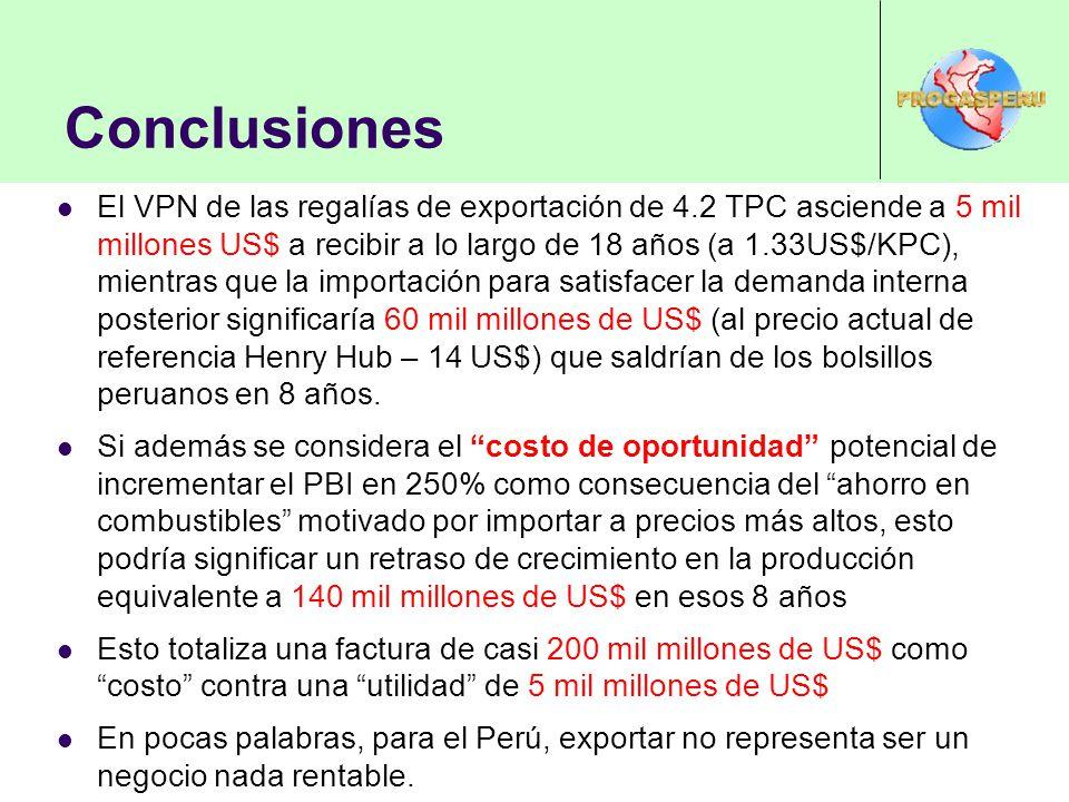 Conclusiones El VPN de las regalías de exportación de 4.2 TPC asciende a 5 mil millones US$ a recibir a lo largo de 18 años (a 1.33US$/KPC), mientras que la importación para satisfacer la demanda interna posterior significaría 60 mil millones de US$ (al precio actual de referencia Henry Hub – 14 US$) que saldrían de los bolsillos peruanos en 8 años.