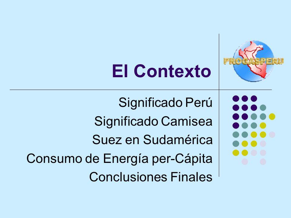 El Contexto Significado Perú Significado Camisea Suez en Sudamérica Consumo de Energía per-Cápita Conclusiones Finales