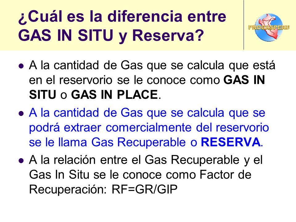¿Cuál es la diferencia entre GAS IN SITU y Reserva? A la cantidad de Gas que se calcula que está en el reservorio se le conoce como GAS IN SITU o GAS