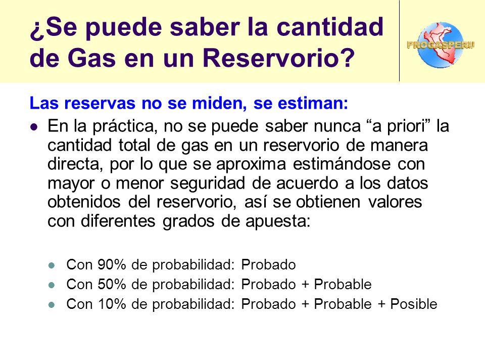 ¿Se puede saber la cantidad de Gas en un Reservorio? Las reservas no se miden, se estiman: En la práctica, no se puede saber nunca a priori la cantida