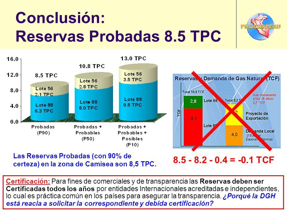 Conclusión: Reservas Probadas 8.5 TPC 8.5 - 8.2 - 0.4 = -0.1 TCF Certificación: Para fines de comerciales y de transparencia las Reservas deben ser Certificadas todos los años por entidades Internacionales acreditadas e independientes, lo cual es práctica común en los países para asegurar la transparencia.