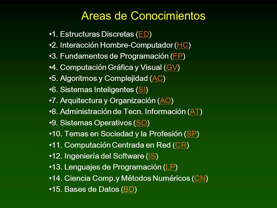 1. Estructuras Discretas (ED)ED 2. Interacción Hombre-Computador (HC)HC 3.