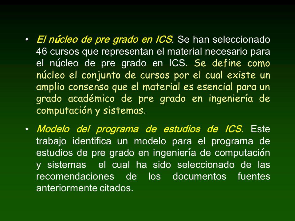 El n ú cleo de pre grado en ICS.