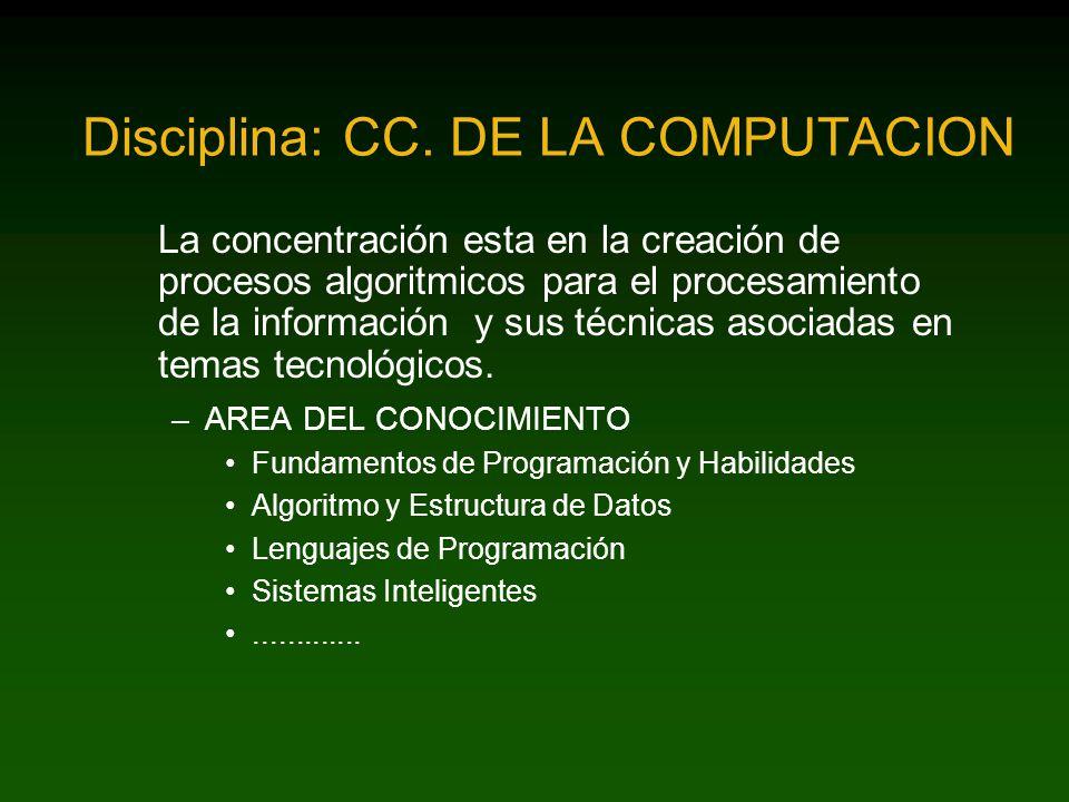 Disciplina: CC.