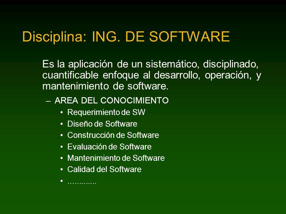 Disciplina: ING.