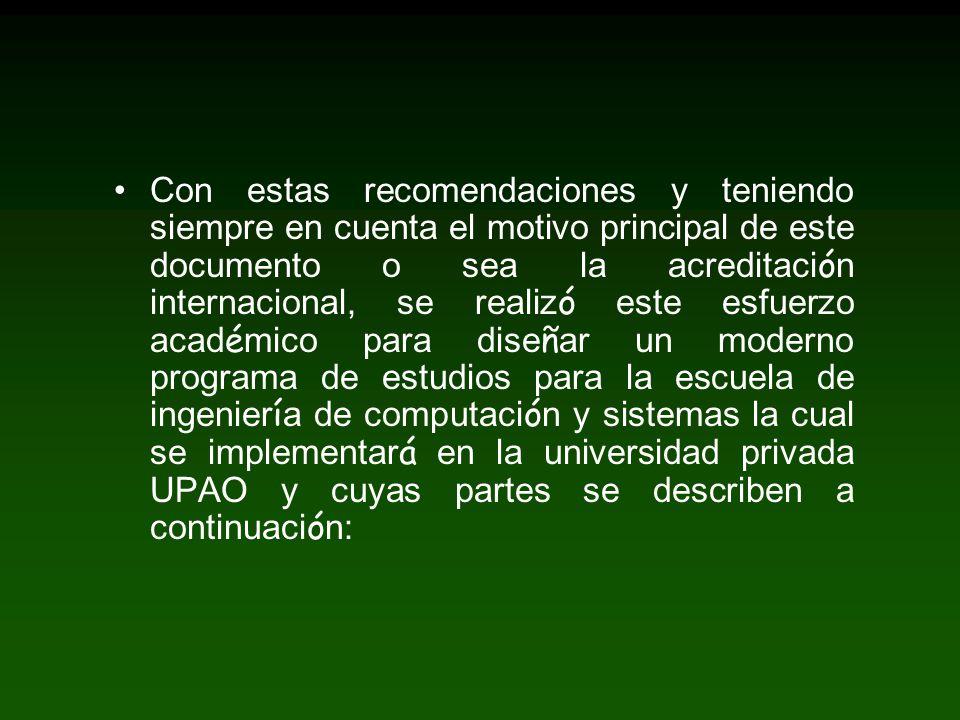 El cuerpo de conocimiento de ICS.