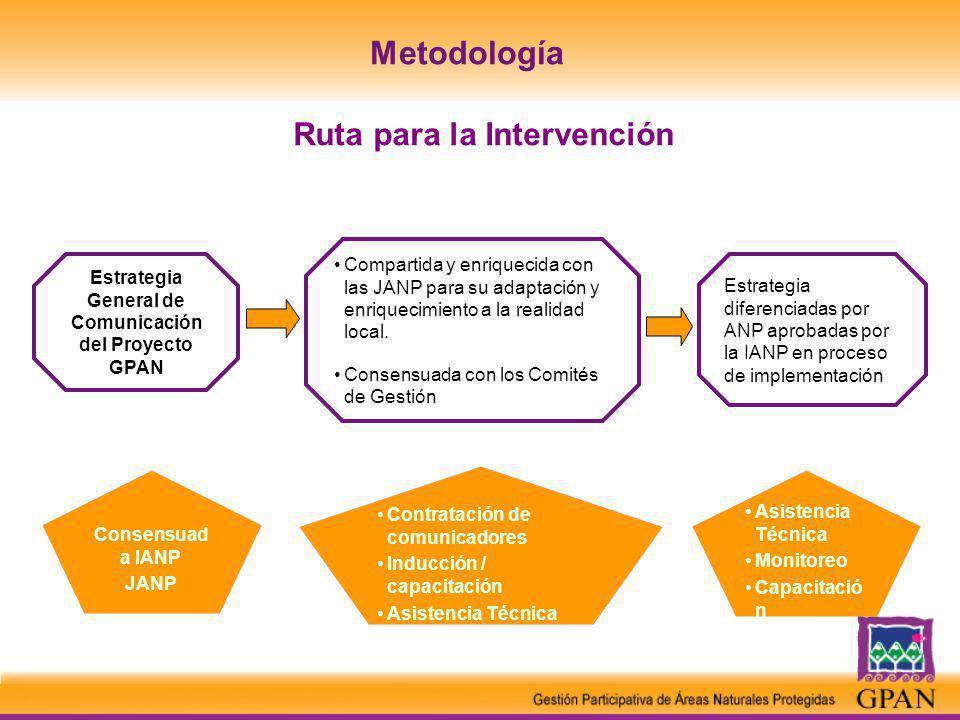 Estrategia General de Comunicación del Proyecto GPAN Compartida y enriquecida con las JANP para su adaptación y enriquecimiento a la realidad local.