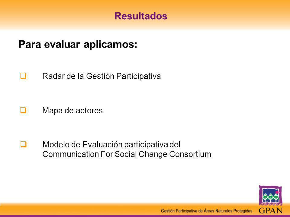 Para evaluar aplicamos: Radar de la Gestión Participativa Mapa de actores Modelo de Evaluación participativa del Communication For Social Change Consortium Resultados