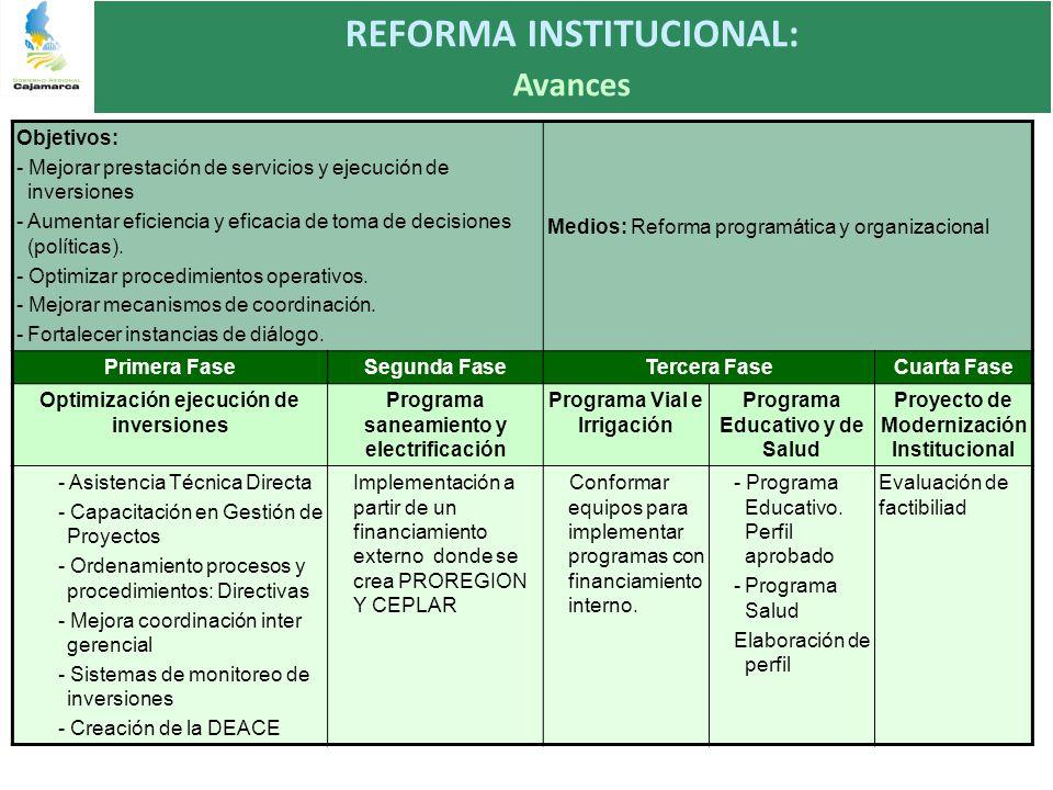 10 REFORMA INSTITUCIONAL: Avances Objetivos: - Mejorar prestación de servicios y ejecución de inversiones - Aumentar eficiencia y eficacia de toma de