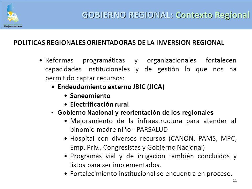 11 GOBIERNO REGIONAL: Contexto Regional POLITICAS REGIONALES ORIENTADORAS DE LA INVERSION REGIONAL Reformas programáticas y organizacionales fortalece