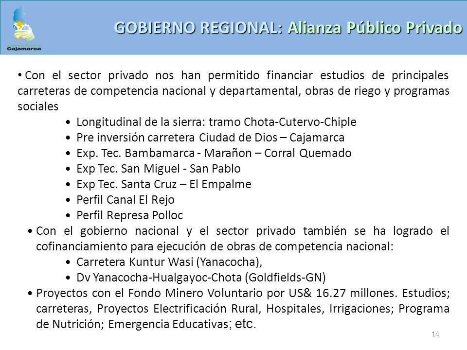 14 GOBIERNO REGIONAL: Alianza Público Privado Con el sector privado nos han permitido financiar estudios de principales carreteras de competencia naci