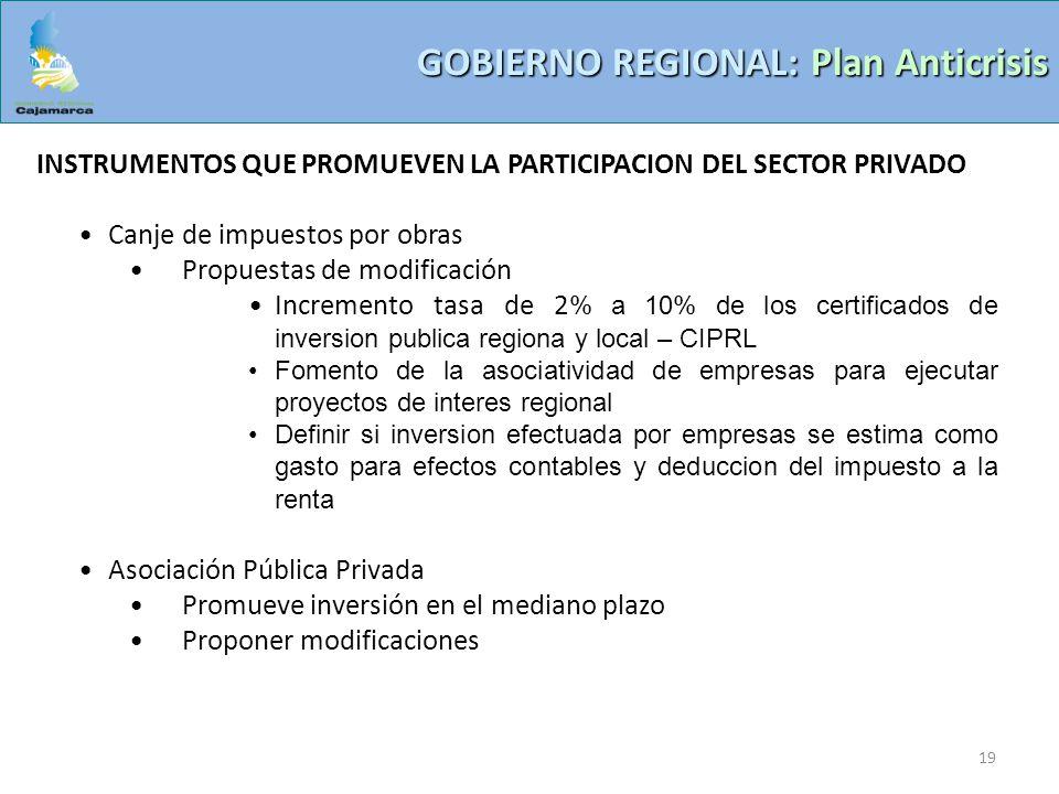 19 GOBIERNO REGIONAL: Plan Anticrisis INSTRUMENTOS QUE PROMUEVEN LA PARTICIPACION DEL SECTOR PRIVADO Canje de impuestos por obras Propuestas de modifi