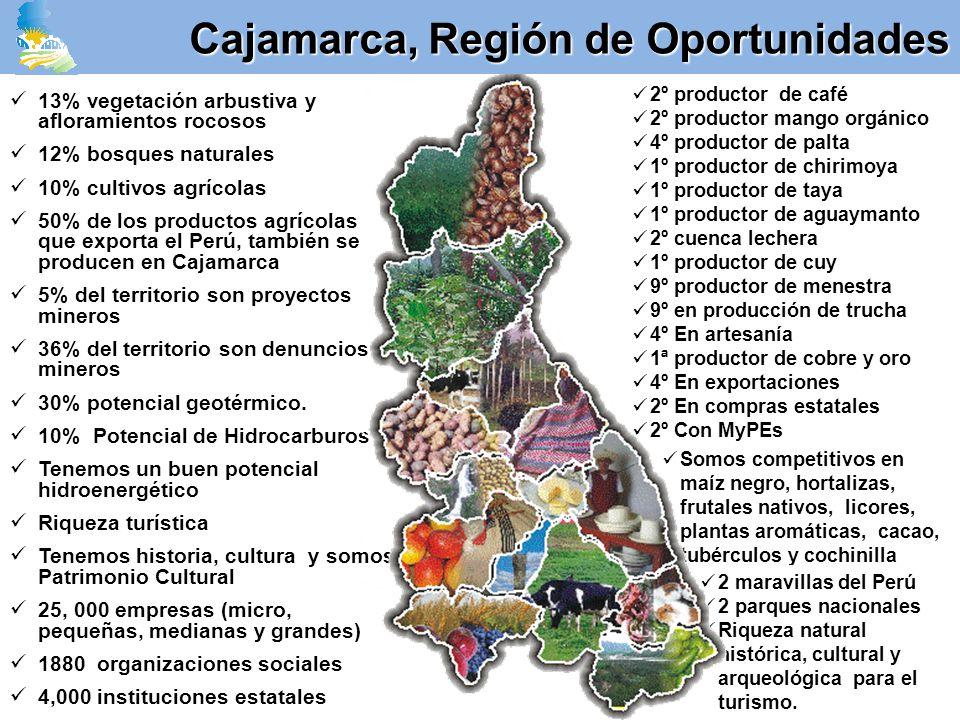 CAJAMARCA: Potencial Minero El 5% del Territorio afectado por Proyectos mineros El 5% del Territorio afectado por Proyectos mineros - En Explotación Yanacocha y Cerro Corona - En Exploración - En Exploración La Zanja, La Granja Michiquillay, Tantahuatay y Galeno La Zanja, La Granja Michiquillay, Tantahuatay y Galeno