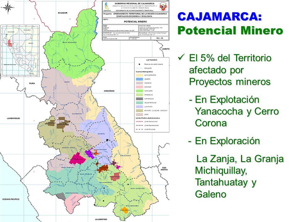 CAJAMARCA: Potencial Minero El 5% del Territorio afectado por Proyectos mineros El 5% del Territorio afectado por Proyectos mineros - En Explotación Y