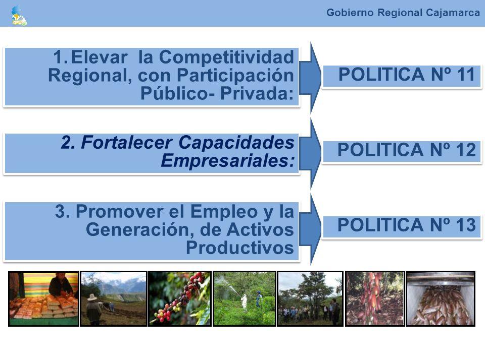 Gobierno Regional Cajamarca 1.Elevar la Competitividad Regional, con Participación Público- Privada: 2. Fortalecer Capacidades Empresariales: 3. Promo