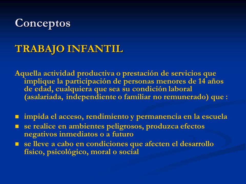 Conceptos TRABAJO DE LA ADOLESCENCIA Personas mayores de 14 años* y menores de 18 a quienes la ley permite trabajar bajo un régimen especial de protección.