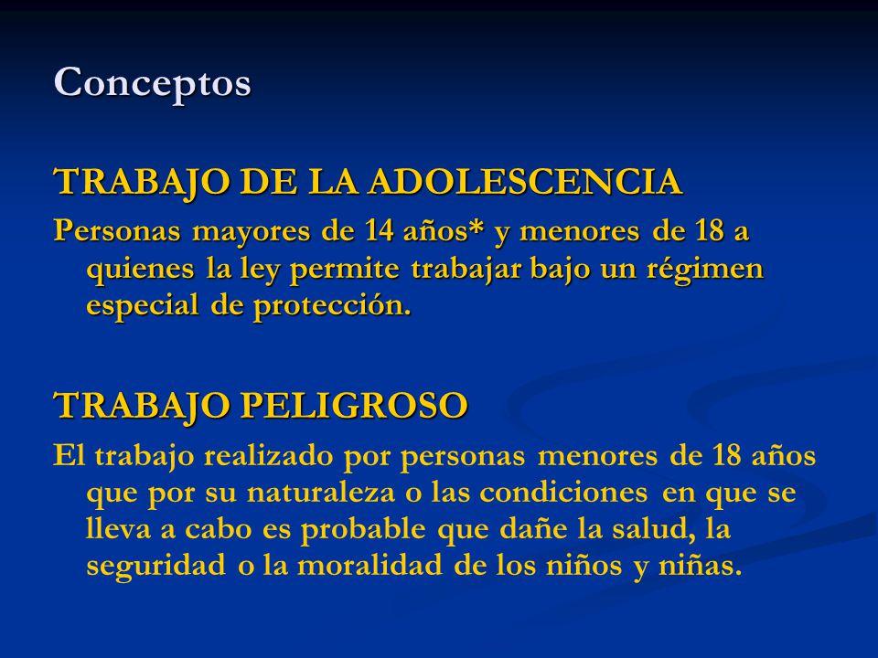 Conceptos TRABAJO DE LA ADOLESCENCIA Personas mayores de 14 años* y menores de 18 a quienes la ley permite trabajar bajo un régimen especial de protec