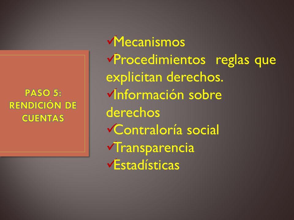 Mecanismos Procedimientos reglas que explicitan derechos.