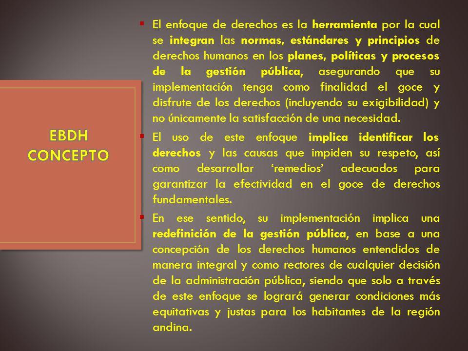 Reconocimiento de la calidad del ser humano como sujeto de derecho internacional.