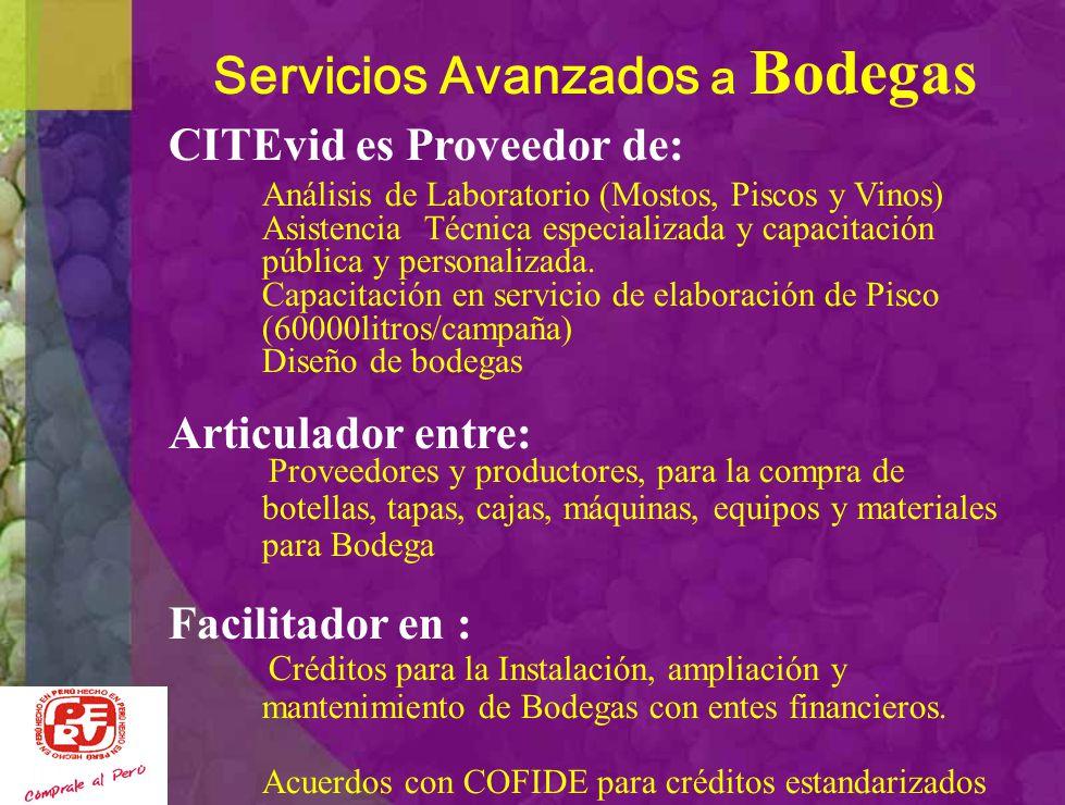 Servicios Avanzados a Viñedos CITEvid es Proveedor de: Análisis de Laboratorio (Agua, suelos, yemas y otros) Asistencia Técnica especializada y capaci