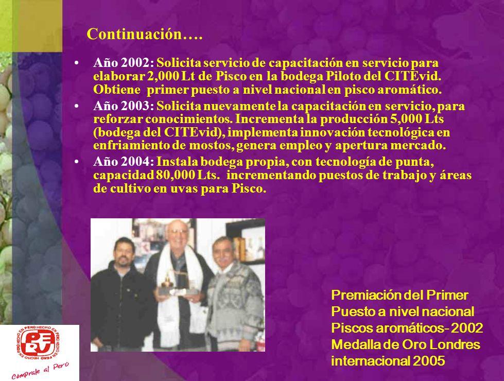 Dos casos de Servicios Avanzados de CITEvid Caso Nº 1: Incubando una Empresa Nombre de la empresa: Agro Mistral Nombre del propietario: Guillermo Paye
