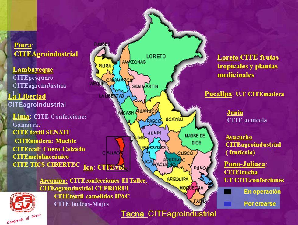 Cadenas productivas atendidas por los CITEs : Cuero - calzado. Lima-Rímac Textil – confecciones y camélidos. Arequipa Madera. Lima ( V. El Salvador) -