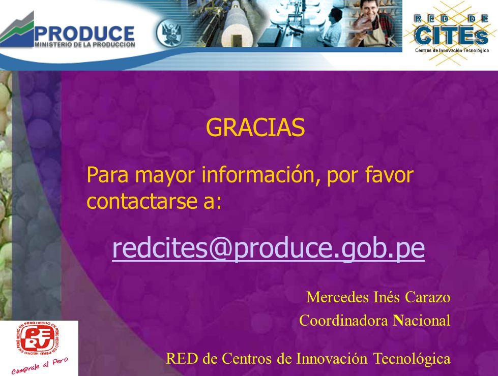 Acciones de PRO tecnología Paquetess de soluciones tecnológicas y/o resultados de investigación transferidos a las cadenas priorizadas. Proyectos de a