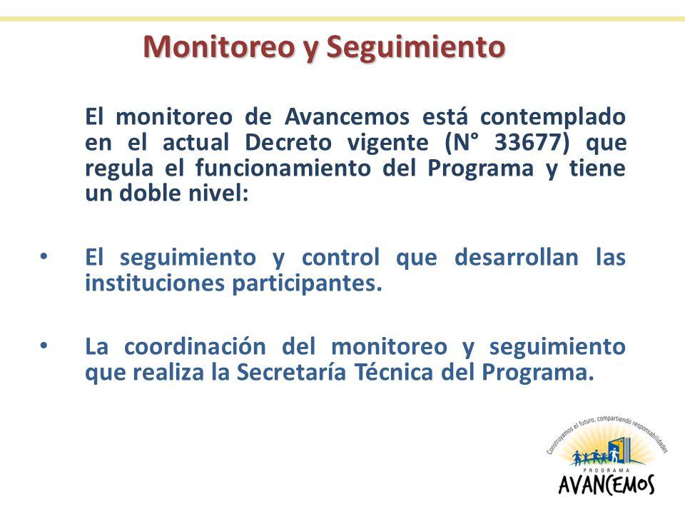 Monitoreo y Seguimiento El monitoreo de Avancemos está contemplado en el actual Decreto vigente (N° 33677) que regula el funcionamiento del Programa y tiene un doble nivel: El seguimiento y control que desarrollan las instituciones participantes.
