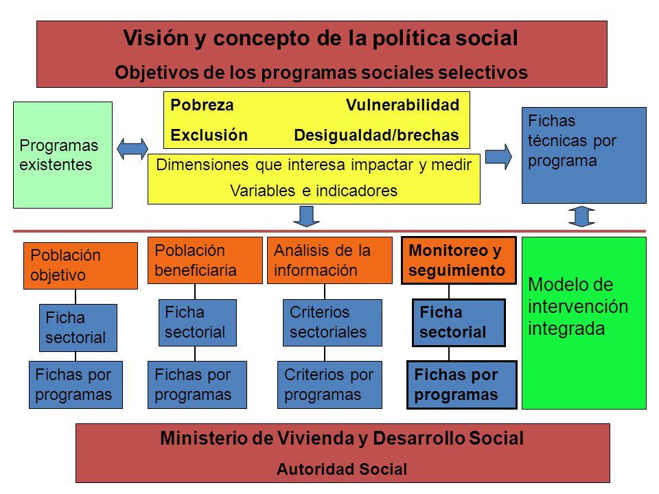 Visión y concepto de la política social Objetivos de los programas sociales selectivos Pobreza Vulnerabilidad Exclusión Desigualdad/brechas Población