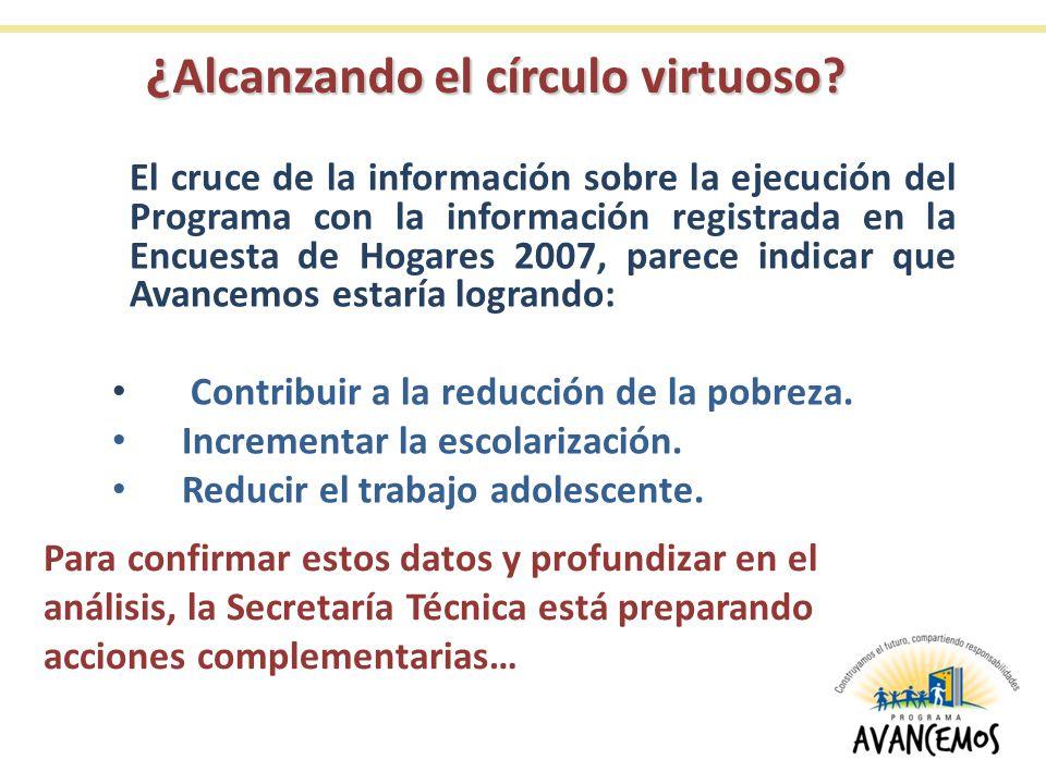¿ Alcanzando el círculo virtuoso? El cruce de la información sobre la ejecución del Programa con la información registrada en la Encuesta de Hogares 2