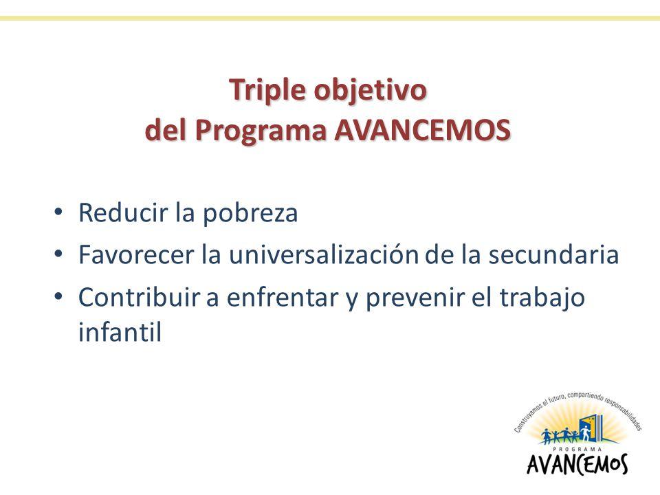 Triple objetivo del Programa AVANCEMOS Reducir la pobreza Favorecer la universalización de la secundaria Contribuir a enfrentar y prevenir el trabajo