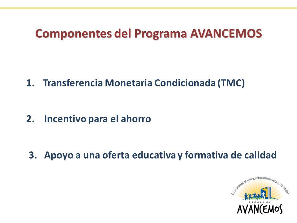1.Transferencia Monetaria Condicionada (TMC) 2. Incentivo para el ahorro 3. Apoyo a una oferta educativa y formativa de calidad Componentes del Progra