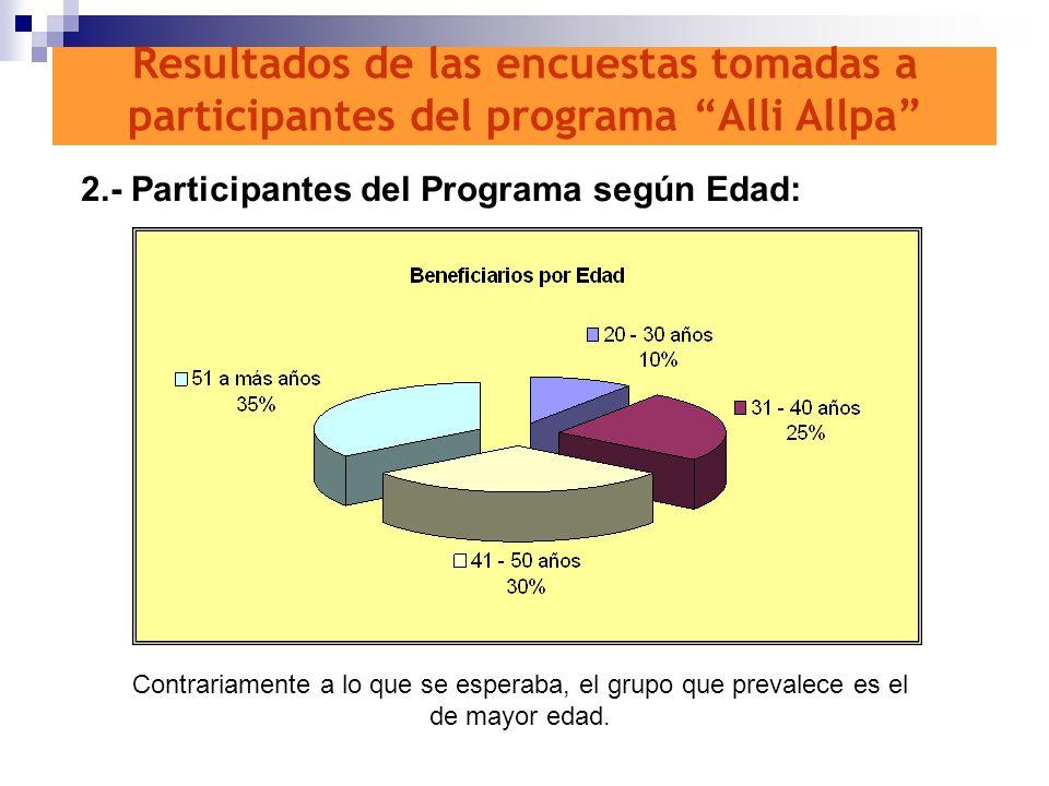 2.- Participantes del Programa según Edad: Contrariamente a lo que se esperaba, el grupo que prevalece es el de mayor edad. Resultados de las encuesta