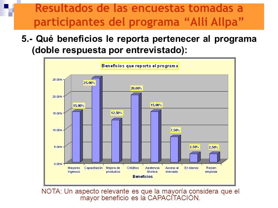 5.- Qué beneficios le reporta pertenecer al programa (doble respuesta por entrevistado): NOTA: Un aspecto relevante es que la mayoría considera que el