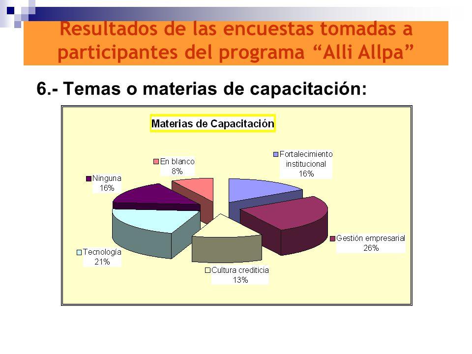 6.- Temas o materias de capacitación: Resultados de las encuestas tomadas a participantes del programa Alli Allpa