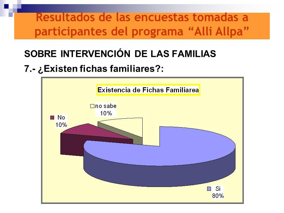 SOBRE INTERVENCIÓN DE LAS FAMILIAS 7.- ¿Existen fichas familiares?: Resultados de las encuestas tomadas a participantes del programa Alli Allpa