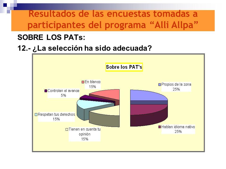 SOBRE LOS PATs: 12.- ¿La selección ha sido adecuada? Resultados de las encuestas tomadas a participantes del programa Alli Allpa
