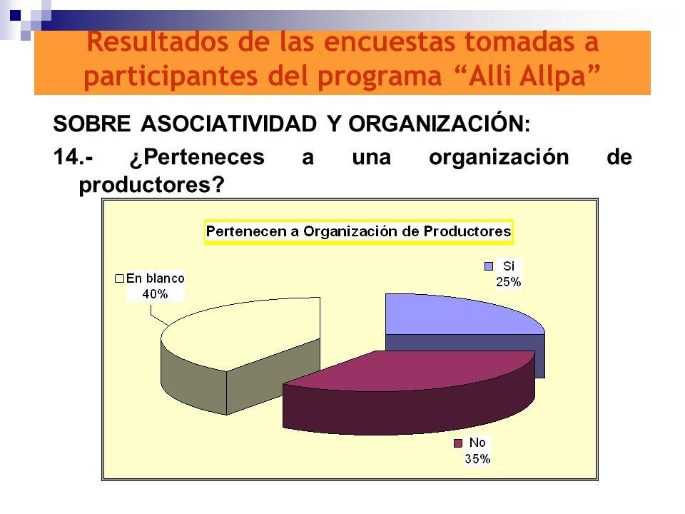 SOBRE ASOCIATIVIDAD Y ORGANIZACIÓN: 14.- ¿Perteneces a una organización de productores? Resultados de las encuestas tomadas a participantes del progra