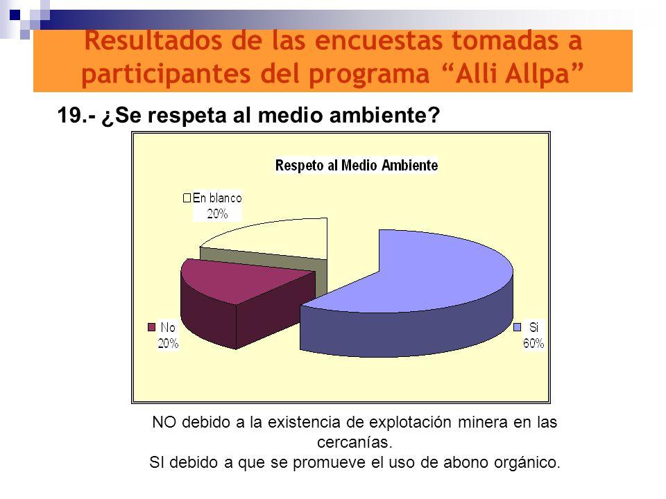 19.- ¿Se respeta al medio ambiente? Resultados de las encuestas tomadas a participantes del programa Alli Allpa NO debido a la existencia de explotaci