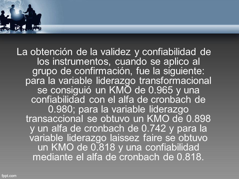 La obtención de la validez y confiabilidad de los instrumentos, cuando se aplico al grupo de confirmación, fue la siguiente: para la variable liderazg
