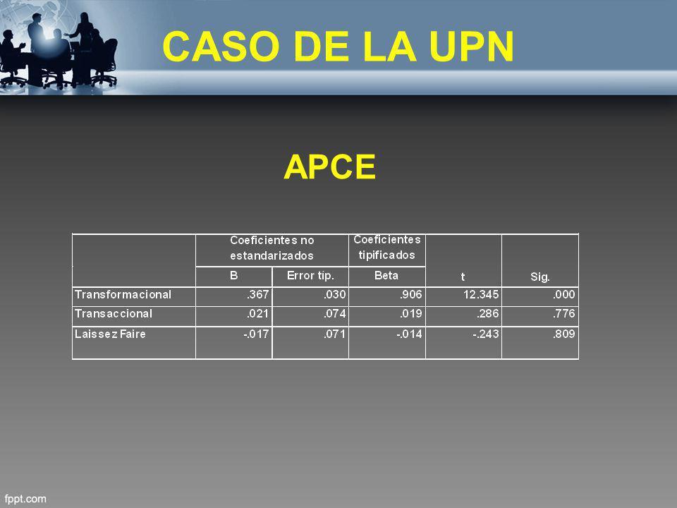CASO DE LA UPN APCE