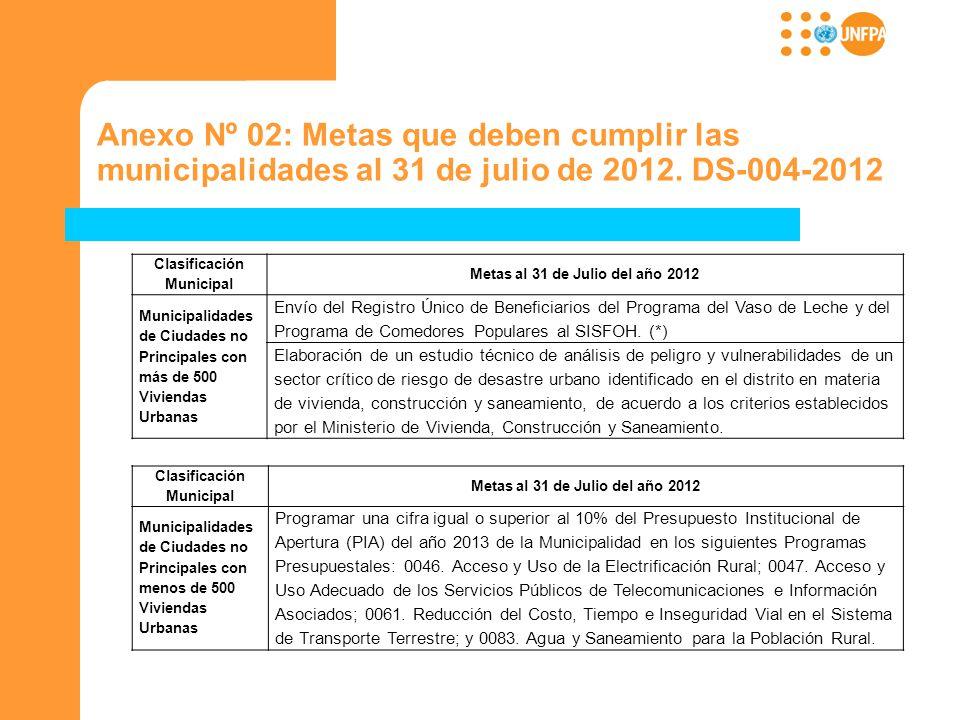 Anexo Nº 02: Metas que deben cumplir las municipalidades al 31 de julio de 2012. DS-004-2012 Clasificación Municipal Metas al 31 de Julio del año 2012